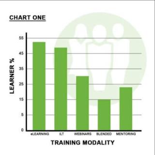 Training-modality-chart1